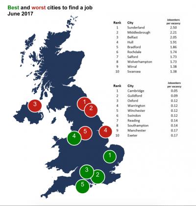 job market image for Swindon