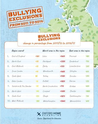 Bully-Exclusions 3